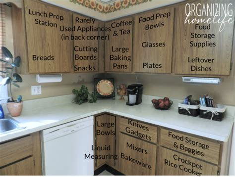How To Organize Your Kitchen Cabinets by How To Strategically Organize Your Kitchen Top