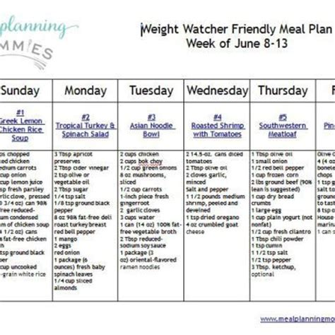 printable weight watchers shopping list weight watchers meal plan and grocery list weight