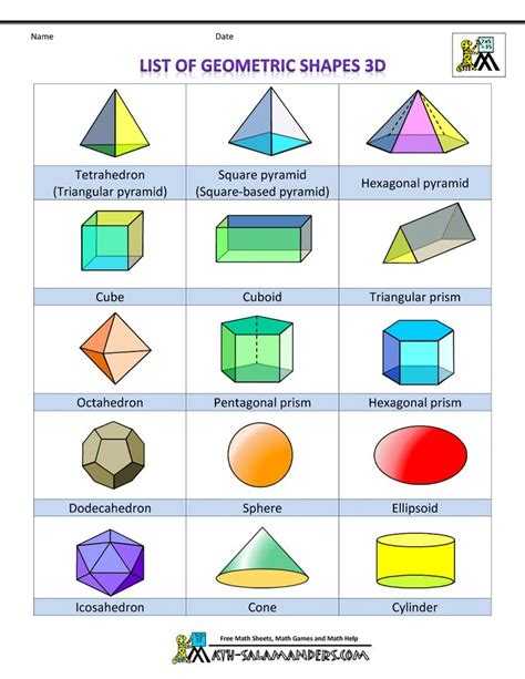 best 25 geometry ideas on 2d shape geometry 2nd grade activities and best 25 shapes for ideas on shapes kindergarten craft and
