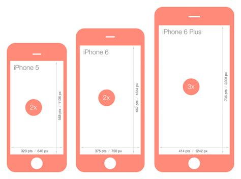 designing for the new iphone 6 screen resolutions createful mobile app development web