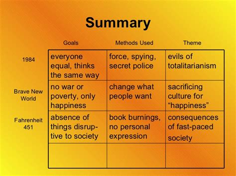 what are themes in brave new world dystopian novels