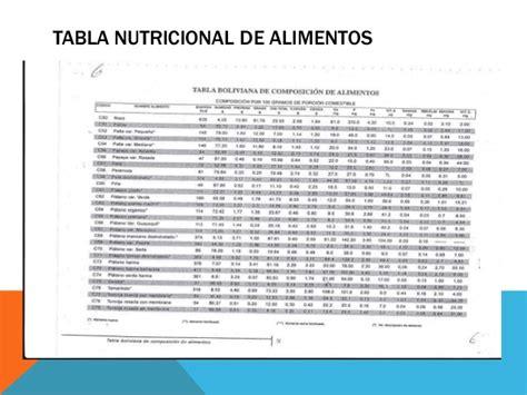 tabla alimentos tabla nutricional de alimentos