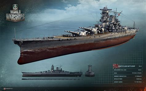 usn battleship vs ijn battleship the pacific 1942â 44 duel books the world of warships dev diary looks at the history of