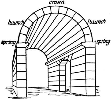 design drawing adalah barrel vault clipart etc