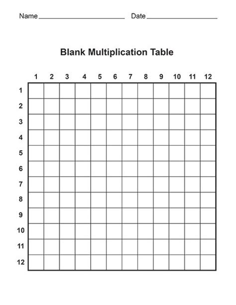 multiplication table practice the 25 best multiplication table printable ideas on