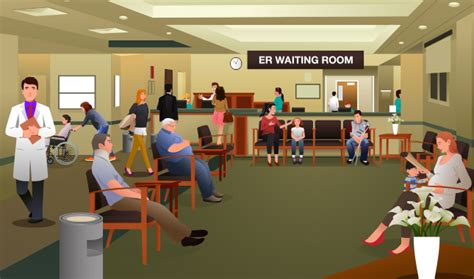 sick of high emergency room cost and wait times