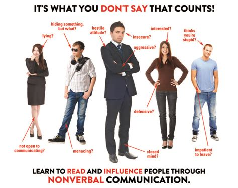 contoh born criminal student body language