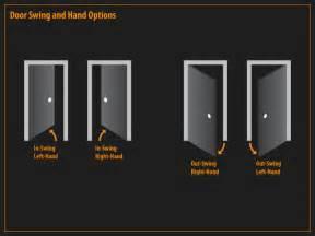 Right Vs Left Door by Prosteel Security Doors Tornado Doors And Vault Doors