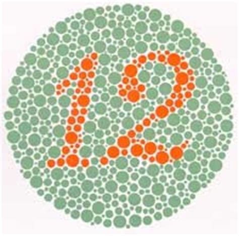 how is color blindness diagnosed colorblindness how is colorblindness diagnosed