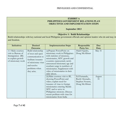 relations plan template free 20 sle government relations plan implementation