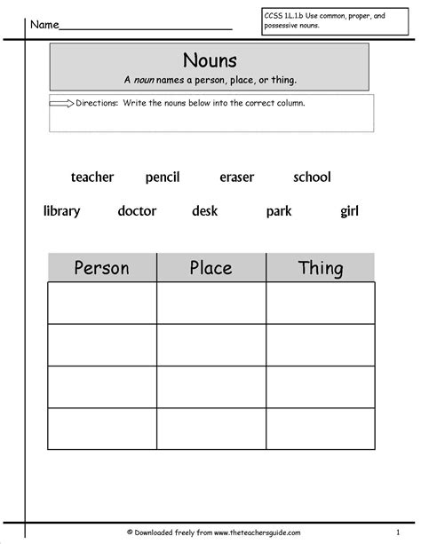 Nouns Worksheet by Nouns Worksheets From The S Guide