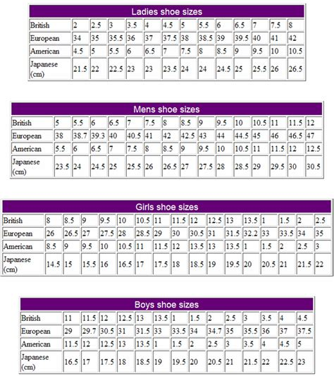 shoe sizes international conversion tables and charts