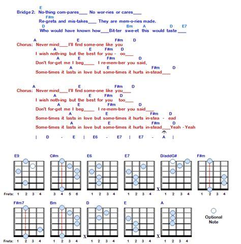 guitar tutorial adele someone like you adele someone like you chords bell co music
