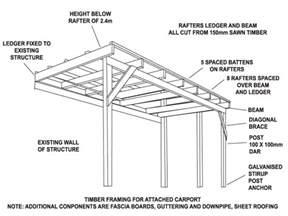 Carport Construction Plans Diy Attached Carport