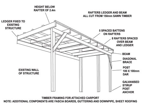 carport blueprints diy attached carport