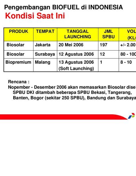 biopremium adalah 0 keynote pertamina
