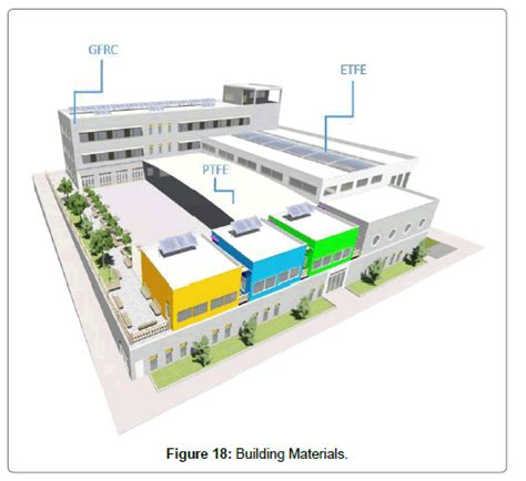 architectural and building engineering technology specific architectural and structural design of an