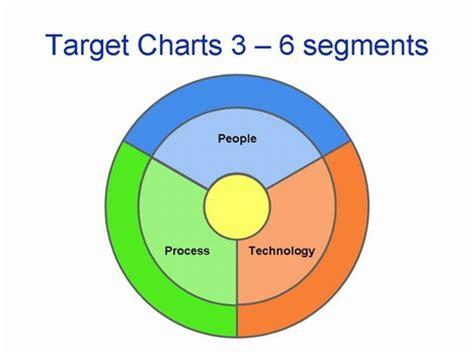 Target Segment Chart Template Target Market Segment Strategy Template