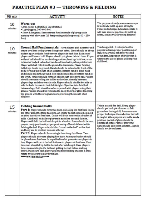 soccer practice plan template 25 youth baseball practice plans softball practice plan
