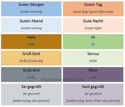 german   ways     bye learn germangermancommunicationvocabulary