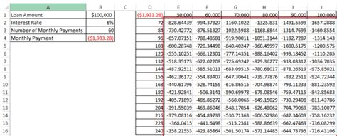 two variable data table excel data analysis two variable data table in excel