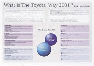 The Toyota Way Global Website 75 Years Of Toyota Section 7 The