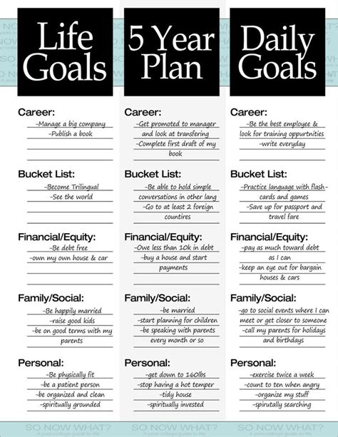 25 best ideas about life plan on pinterest notebook