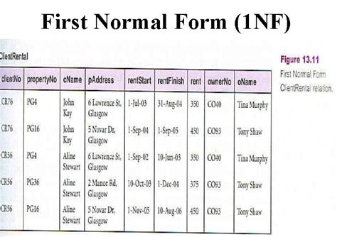 database design normal form girfa student help functional dependency and normalization