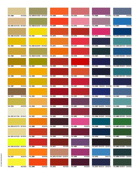 color charts color charts trojan powder coating