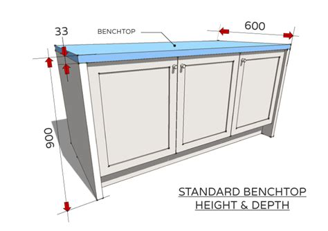 what is standard bench height standard dimensions for australian kitchens renomart