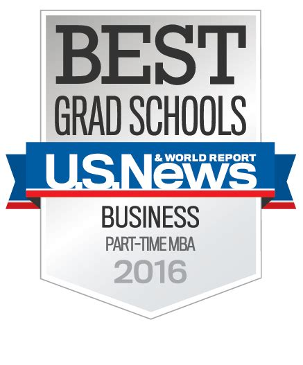 Us News Top Time Mba Programs by William School Of Business Why W M Flex Mba