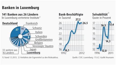 luxemburg banken bilderstrecke zu gro 223 er finanzsektor luxemburg wehrt