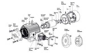 Electric Car Motor Parts The Machinery Page At Martin S Marine Engineering Page