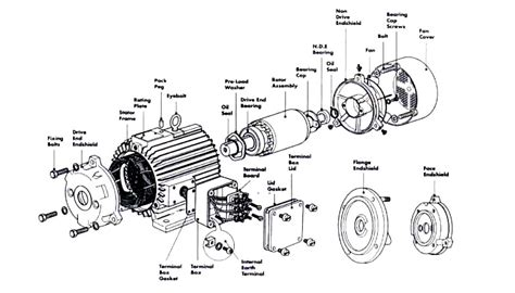 parts of simple electric motor the machinery page at martin s marine engineering page