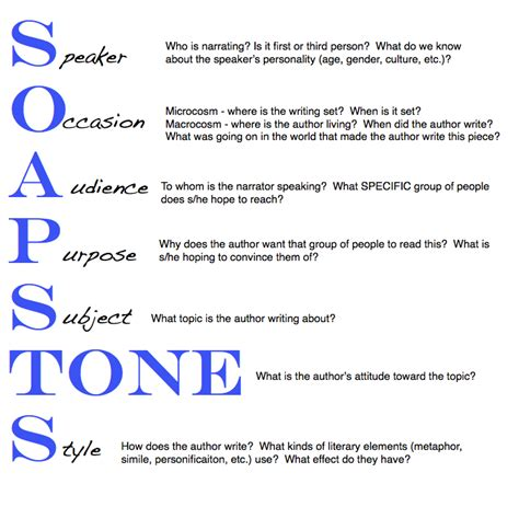 Soapstone Literary Analysis the soapstone strategy works well when reading a story
