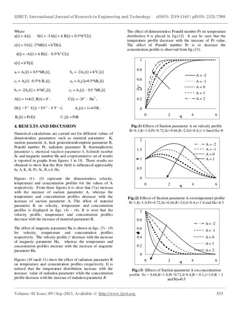 Fluid Research Paper by Fluid Heat Mass Newtonian Newtonian Non Paper Research Transfer