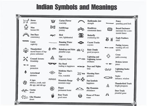native american symbols what do they mean native american pictographs and meanings preschool