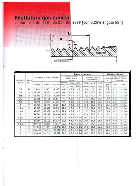 tabelle filettature gas benvenuti su officinahf