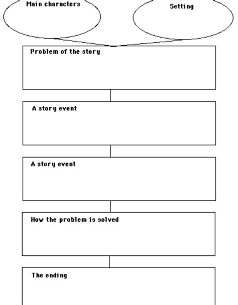 Narrative Essay Writing Graphic Organizers by Image Gallery Narrative Writing Graphic Organizer