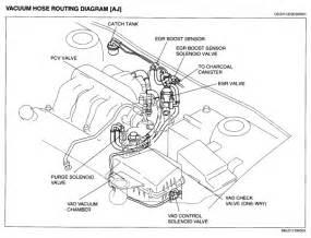 2004 mazda 3 vacuum diagram 2004 free engine image for