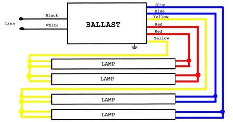 4 light t8 ballast wiring diagram get free image about