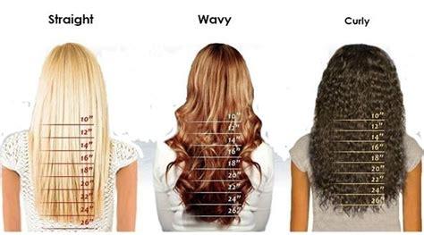 hair extension lenghts hair weave length guide hair human wavy