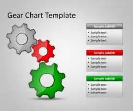 Gears Powerpoint Template by Free Gear Chart Powerpoint Template Free Powerpoint