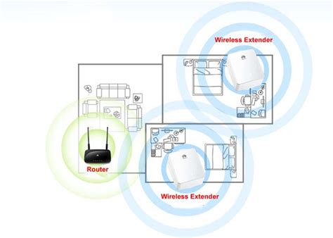 Ws331c huawei ws331c wifi extender huawei ws331c wireless adapter