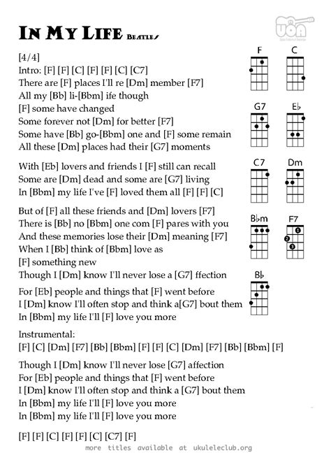 best of you chords pdf thumbnail should appear here ed ukelele