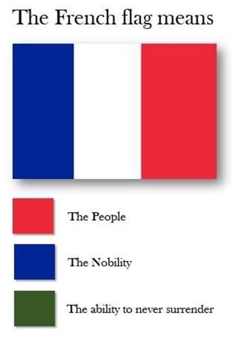 color representation to flag color representation