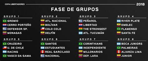 calendario de la fase de grupos de la uefa chions league 2014 15 copa libertadores 2018 resultados de todos los partidos