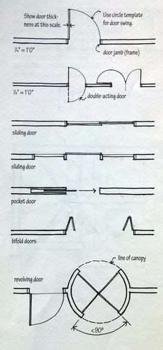 types of sectioning in drawing window plan section types drawing class pinterest