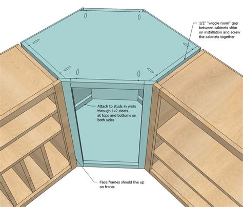 kitchen base cabinet plans free woodworking projects plans