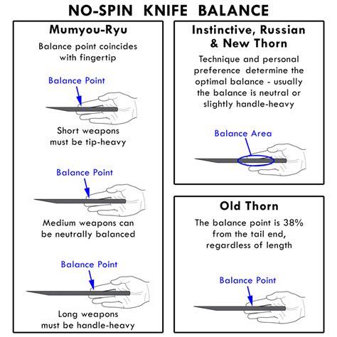 Designer Knife instinctive knife throwing flying steel